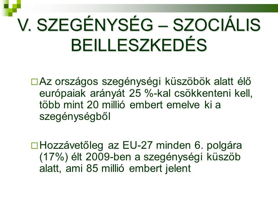 V. SZEGÉNYSÉG – SZOCIÁLIS BEILLESZKEDÉS  Az országos szegénységi küszöbök alatt élő európaiak arányát 25 %-kal csökkenteni kell, több mint 20 millió