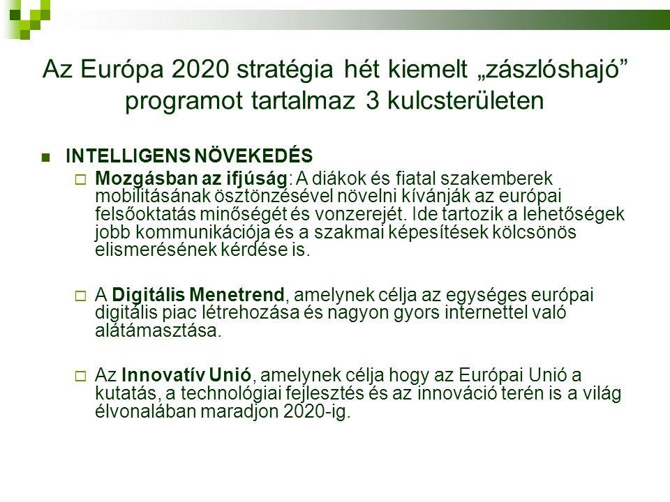 """Az Európa 2020 stratégia hét kiemelt """"zászlóshajó programot tartalmaz 3 kulcsterületen  INTELLIGENS NÖVEKEDÉS  Mozgásban az ifjúság: A diákok és fiatal szakemberek mobilitásának ösztönzésével növelni kívánják az európai felsőoktatás minőségét és vonzerejét."""