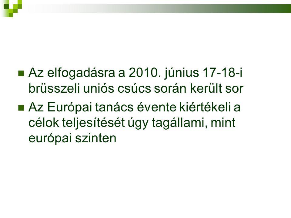  Az elfogadásra a 2010.