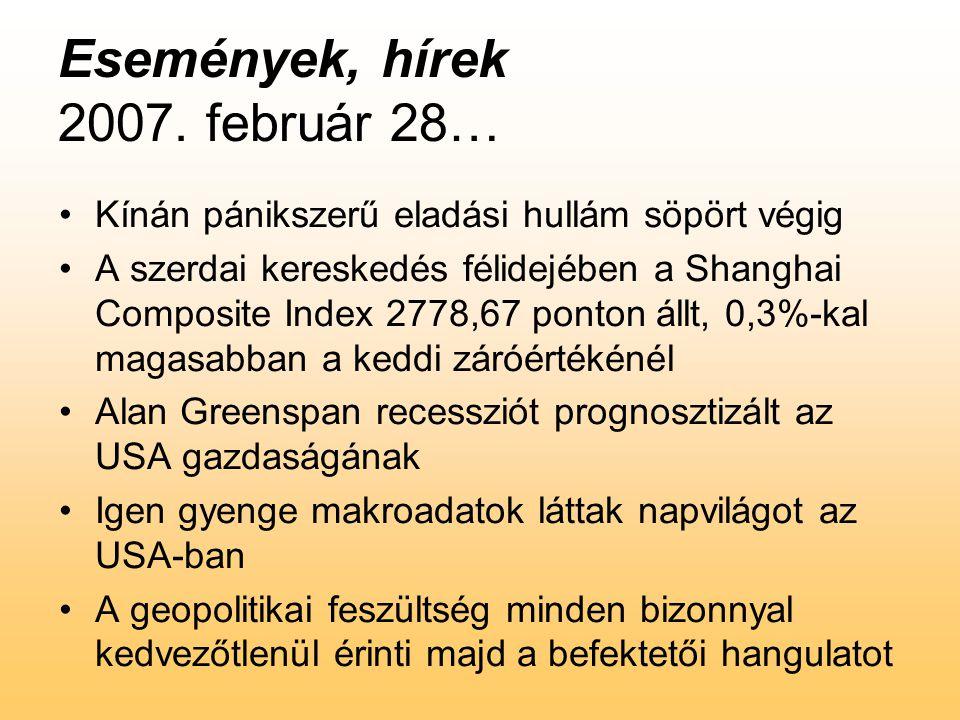 Események, hírek 2007.