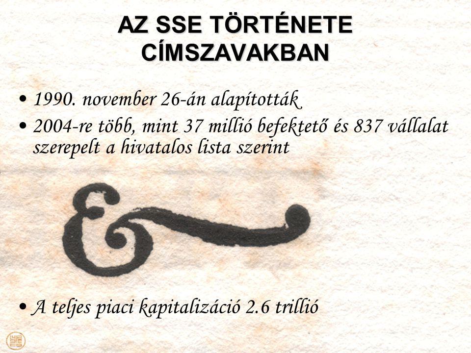 AZ SSE TÖRTÉNETE CÍMSZAVAKBAN •1990.