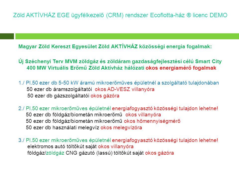Magyar Zöld Kereszt Egyesület Zöld AKTÍVHÁZ közösségi energia fogalmak: MW Virtuális Erőmű szempontú energia mérések ( Új Széchenyi Terv MVM zöldgáz és zöldáram gazdaságfejlesztési célú Smart City 400 MW Virtuális Erőmű Zöld Aktívház hálózati okos energiamérő fogalmak 1./ Pl.50 ezer db 5-50 kW áramú mikroerőműves épületnél a szolgáltató tulajdonában 50 ezer db áramszolgáltatói okos AD-VESZ villanyóra 50 ezer db gázszolgáltatói okos gázóra 2./ Pl.50 ezer mikroerőműves épületnél energiafogyasztó közösségi tulajdon lehetne.