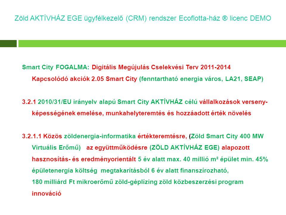 Smart City FOGALMA: Digitális Megújulás Cselekvési Terv 2011-2014 Kapcsolódó akciók 2.05 Smart City (fenntartható energia város, LA21, SEAP) 3.2.1 2010/31/EU irányelv alapú Smart City AKTÍVHÁZ célú vállalkozások verseny- képességének emelése, munkahelyteremtés és hozzáadott érték növelés 3.2.1.1 Közös zöldenergia-informatika értékteremtésre, (Zöld Smart City 400 MW Virtuális Erőmű) az együttműködésre (ZÖLD AKTÍVHÁZ EGE) alapozott hasznosítás- és eredményorientált 5 év alatt max.