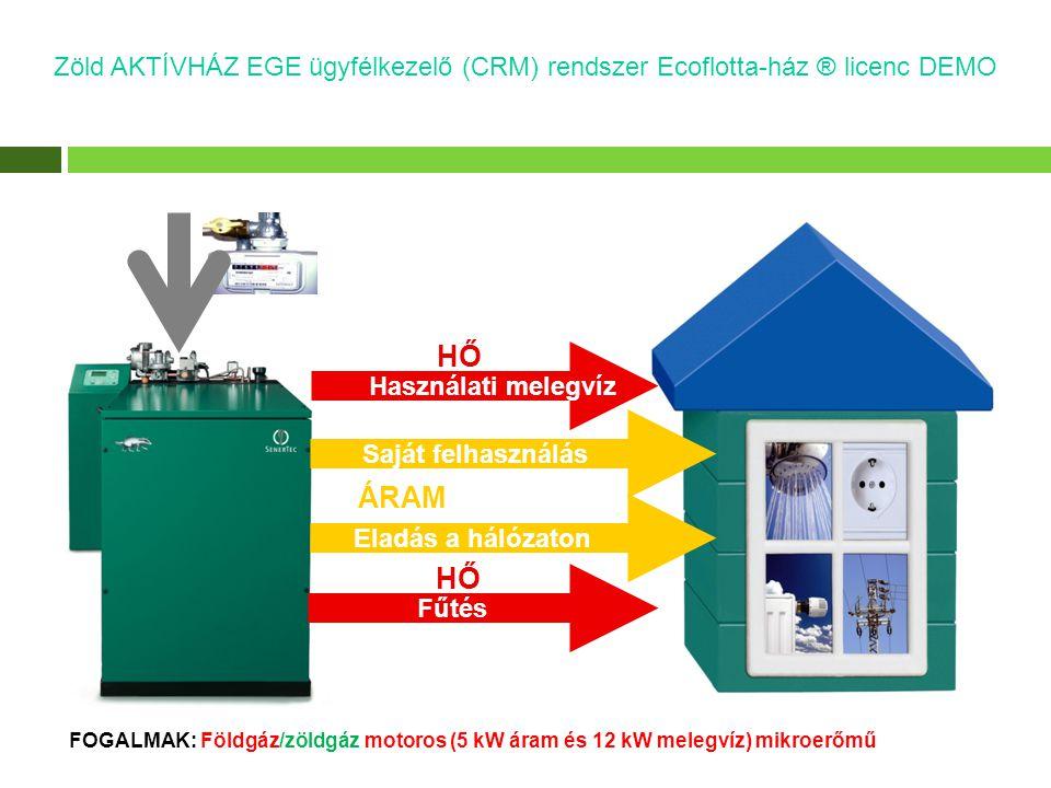 FOGALMAK: Földgáz/zöldgáz motoros (5 kW áram és 12 kW melegvíz) mikroerőmű Zöld AKTÍVHÁZ EGE ügyfélkezelő (CRM) rendszer Ecoflotta-ház ® licenc DEMO ÁRAM Eladás a hálózaton Saját felhasználás HŐ Használati melegvíz HŐ Fűtés