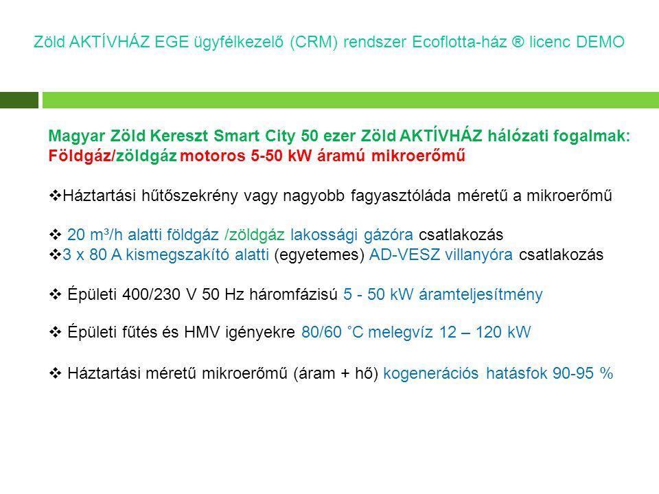 Magyar Zöld Kereszt Smart City 50 ezer Zöld AKTÍVHÁZ hálózati fogalmak: Földgáz/zöldgáz motoros 5-50 kW áramú mikroerőmű  Háztartási hűtőszekrény vagy nagyobb fagyasztóláda méretű a mikroerőmű  20 m³/h alatti földgáz /zöldgáz lakossági gázóra csatlakozás  3 x 80 A kismegszakító alatti (egyetemes) AD-VESZ villanyóra csatlakozás  Épületi 400/230 V 50 Hz háromfázisú 5 - 50 kW áramteljesítmény  Épületi fűtés és HMV igényekre 80/60 °C melegvíz 12 – 120 kW  Háztartási méretű mikroerőmű (áram + hő) kogenerációs hatásfok 90-95 % Zöld AKTÍVHÁZ EGE ügyfélkezelő (CRM) rendszer Ecoflotta-ház ® licenc DEMO