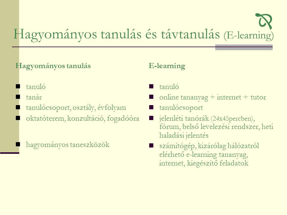 Tell Me More online nyelvoktató program Nyelvi képzés: tájékoztató, bevezető oktatás A Tell me More módszer 