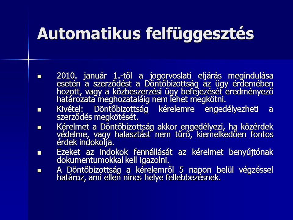 Automatikus felfüggesztés  2010.