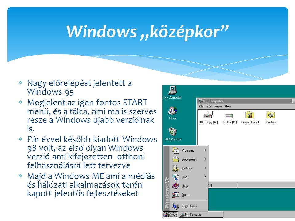  Nagy előrelépést jelentett a Windows 95  Megjelent az igen fontos START menü, és a tálca, ami ma is szerves része a Windows újabb verzióinak is. 