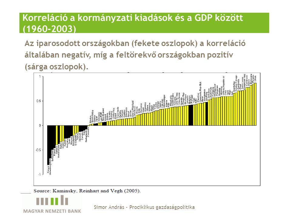 Az iparosodott országokban (fekete oszlopok) a korreláció általában negatív, míg a feltörekvő országokban pozitív (sárga oszlopok). Korreláció a kormá