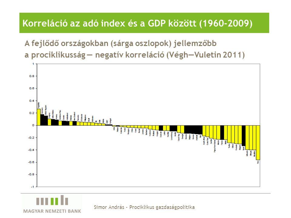 A fejlődő országokban (sárga oszlopok) jellemzőbb a prociklikusság — negatív korreláció (Végh—Vuletin 2011) Korreláció az adó index és a GDP között (1