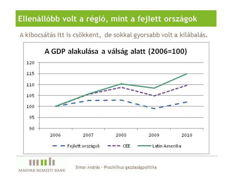 Az intézmények minősége meghatározó abban, hogy mely országok képesek kitörni a fiskális politika prociklikusságából Intézmények minősége és a fiskális politika ciklikussága Simor András - Prociklikus gazdaságpolitika