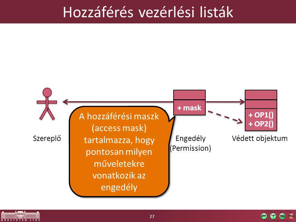 Hozzáférés vezérlési listák + mask * SzereplőVédett objektumEngedély (Permission) A hozzáférési maszk (access mask) tartalmazza, hogy pontosan milyen