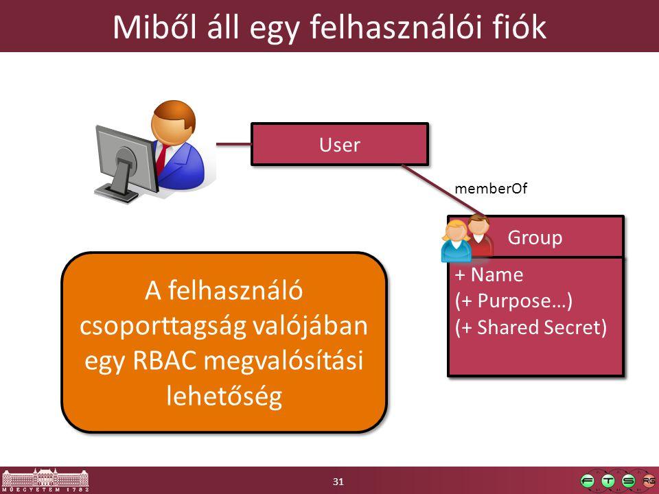 Miből áll egy felhasználói fiók User Group + Name (+ Purpose…) (+ Shared Secret) + Name (+ Purpose…) (+ Shared Secret) memberOf A felhasználó csoportt