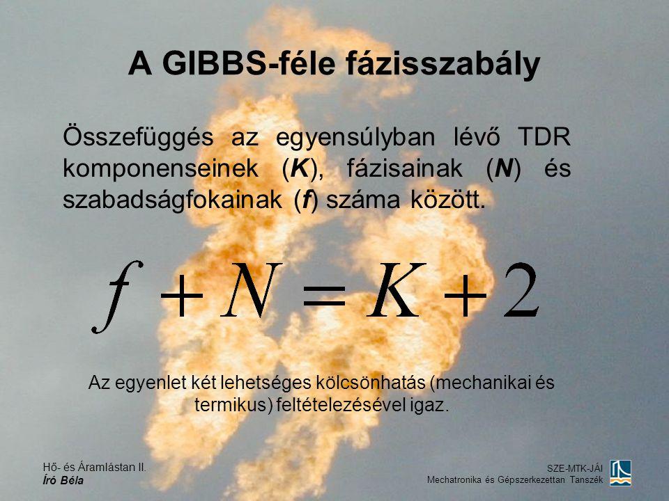 Hő- és Áramlástan II. Író Béla SZE-MTK-JÁI Mechatronika és Gépszerkezettan Tanszék A GIBBS-féle fázisszabály Összefüggés az egyensúlyban lévő TDR komp