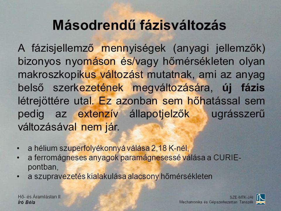 Hő- és Áramlástan II. Író Béla SZE-MTK-JÁI Mechatronika és Gépszerkezettan Tanszék Másodrendű fázisváltozás A fázisjellemző mennyiségek (anyagi jellem
