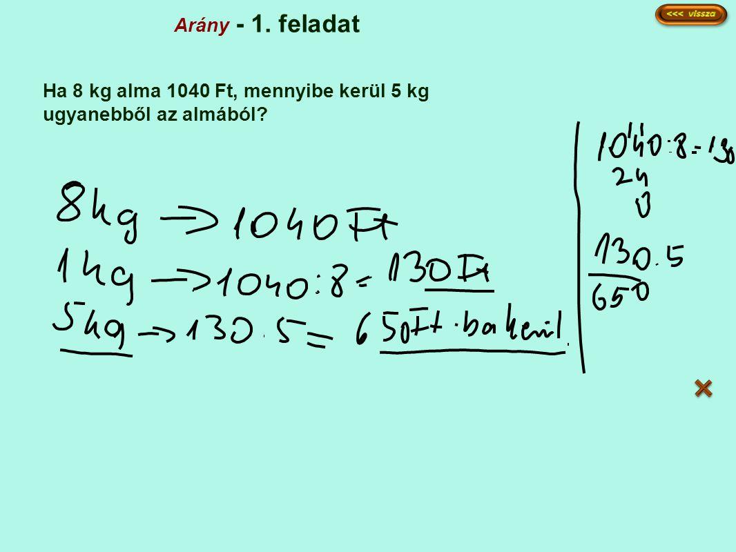 Arány - 1. feladat Ha 8 kg alma 1040 Ft, mennyibe kerül 5 kg ugyanebből az almából?