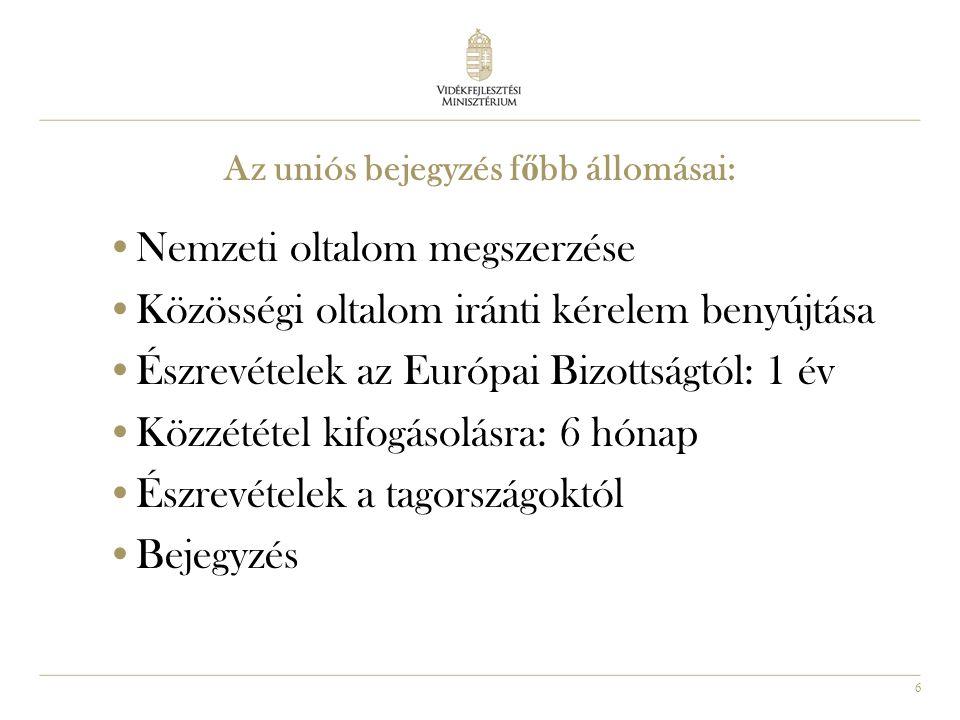 6 Az uniós bejegyzés f ő bb állomásai: •Nemzeti oltalom megszerzése •Közösségi oltalom iránti kérelem benyújtása •Észrevételek az Európai Bizottságtól: 1 év •Közzététel kifogásolásra: 6 hónap •Észrevételek a tagországoktól •Bejegyzés