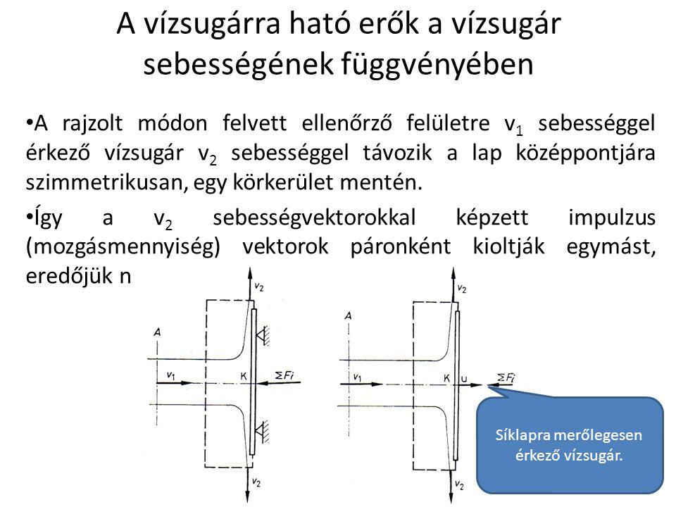 • A rajzolt módon felvett ellenőrző felületre v 1 sebességgel érkező vízsugár v 2 sebességgel távozik a lap középpontjára szimmetrikusan, egy körkerül
