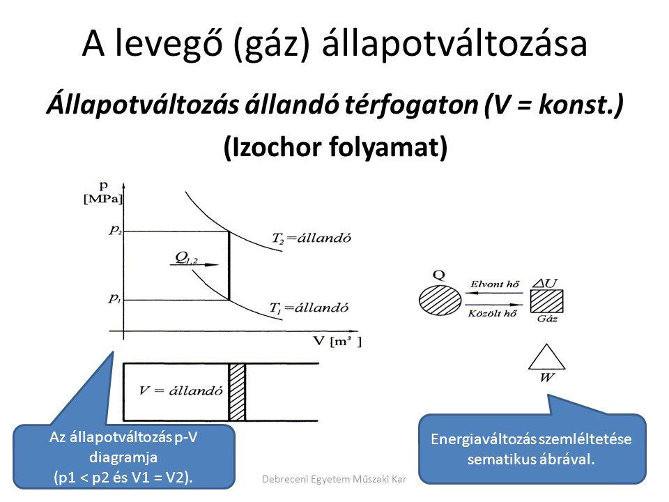 A levegő (gáz) állapotváltozása Állapotváltozás állandó térfogaton (V = konst.) (Izochor folyamat) Debreceni Egyetem Műszaki Kar Az állapotváltozás p-