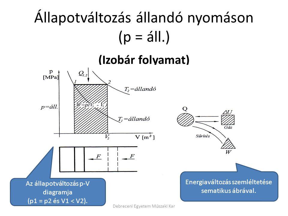Állapotváltozás állandó nyomáson (p = áll.) (Izobár folyamat) Debreceni Egyetem Műszaki Kar Az állapotváltozás p-V diagramja (p1 = p2 és V1 < V2). Ene