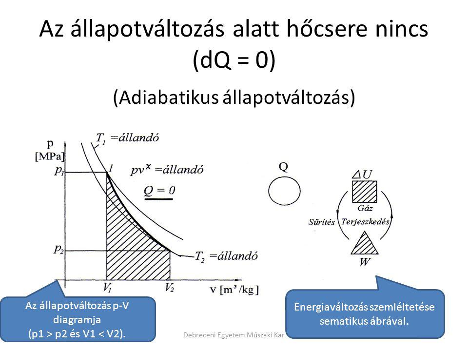 Az állapotváltozás alatt hőcsere nincs (dQ = 0) (Adiabatikus állapotváltozás) Debreceni Egyetem Műszaki Kar Az állapotváltozás p-V diagramja (p1 > p2