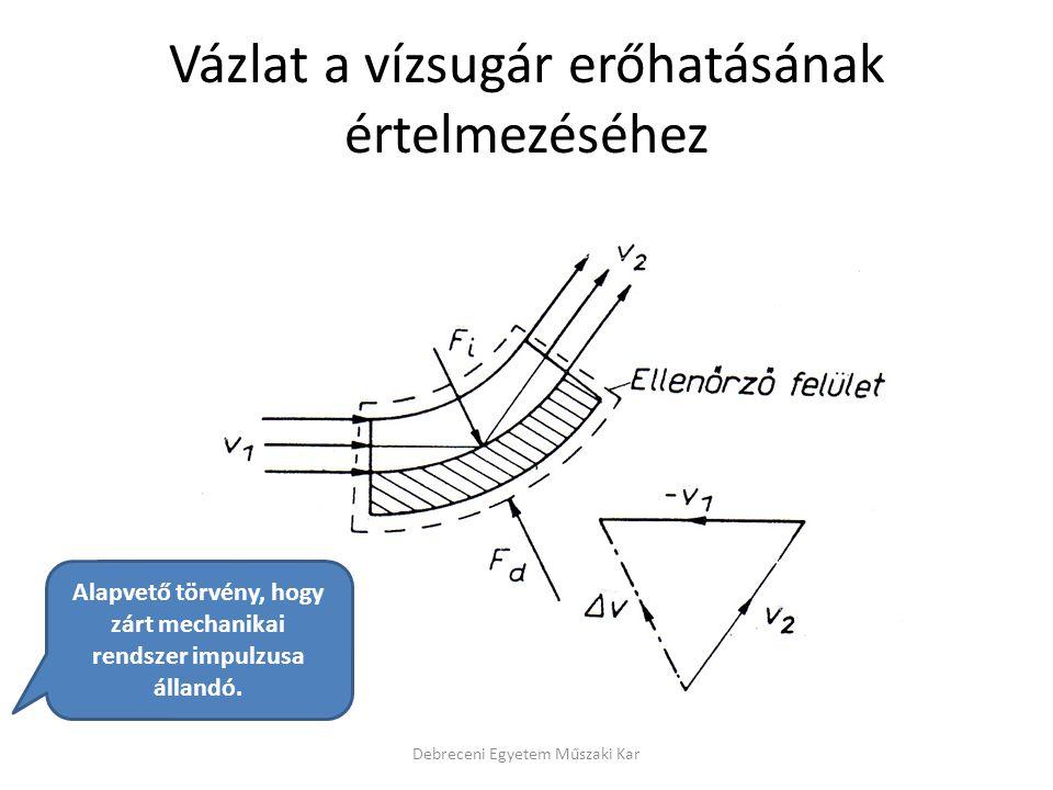Vázlat a vízsugár erőhatásának értelmezéséhez Alapvető törvény, hogy zárt mechanikai rendszer impulzusa állandó. Debreceni Egyetem Műszaki Kar