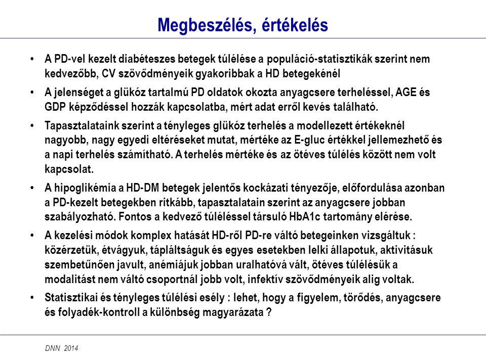 Megbeszélés, értékelés • A PD-vel kezelt diabéteszes betegek túlélése a populáció-statisztikák szerint nem kedvezőbb, CV szövődményeik gyakoribbak a H