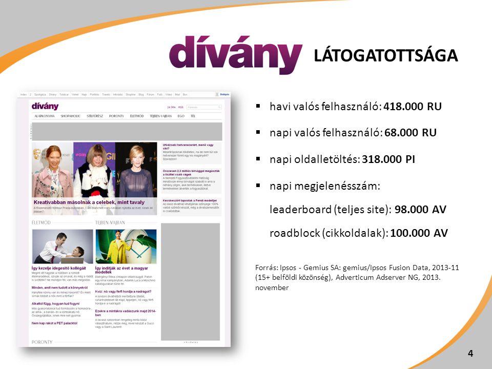 LÁTOGATOTTSÁGA  havi valós felhasználó: 418.000 RU  napi valós felhasználó: 68.000 RU  napi oldalletöltés: 318.000 PI  napi megjelenésszám: leader