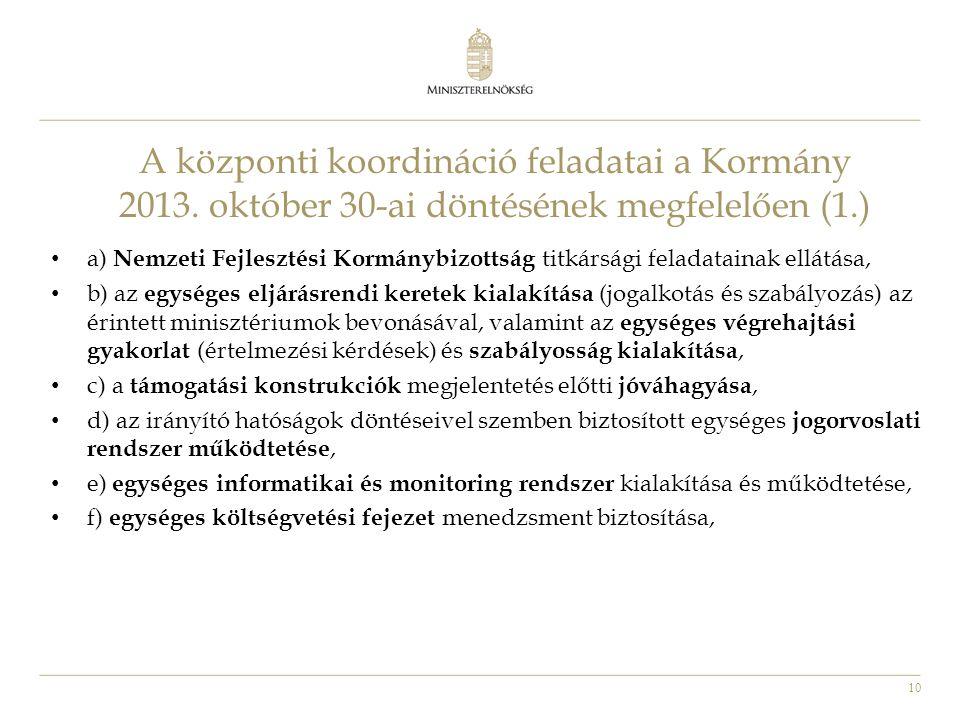 10 • a) Nemzeti Fejlesztési Kormánybizottság titkársági feladatainak ellátása, • b) az egységes eljárásrendi keretek kialakítása (jogalkotás és szabál