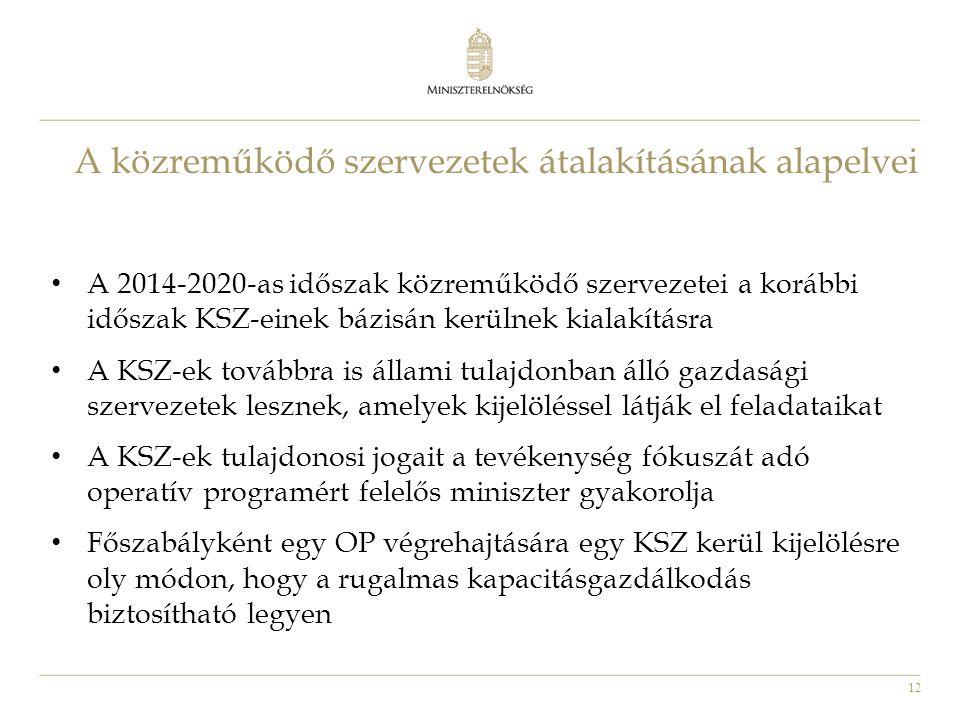 12 • A 2014-2020-as időszak közreműködő szervezetei a korábbi időszak KSZ-einek bázisán kerülnek kialakításra • A KSZ-ek továbbra is állami tulajdonba