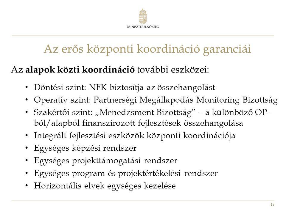 13 Az alapok közti koordináció további eszközei: • Döntési szint: NFK biztosítja az összehangolást • Operatív szint: Partnerségi Megállapodás Monitori