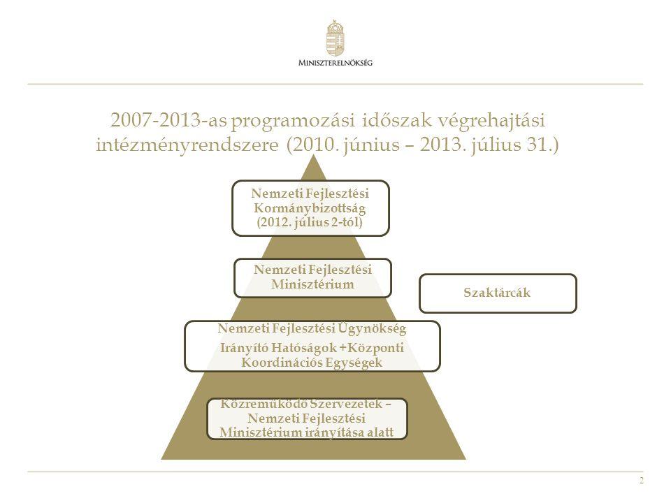 2 2007-2013-as programozási időszak végrehajtási intézményrendszere (2010. június – 2013. július 31.) Nemzeti Fejlesztési Kormánybizottság (2012. júli