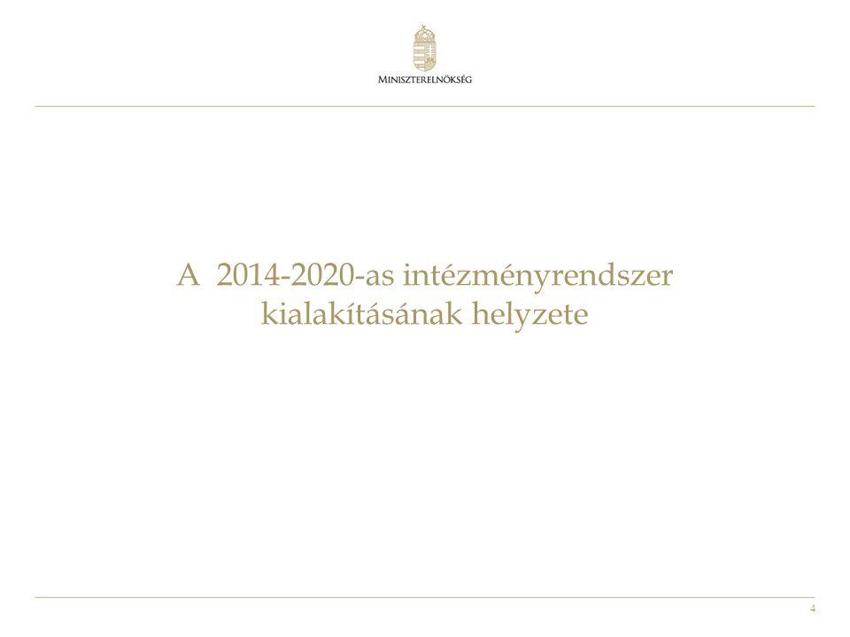 5 Korábbi intézményi döntések 1.(2012. december, 2013.