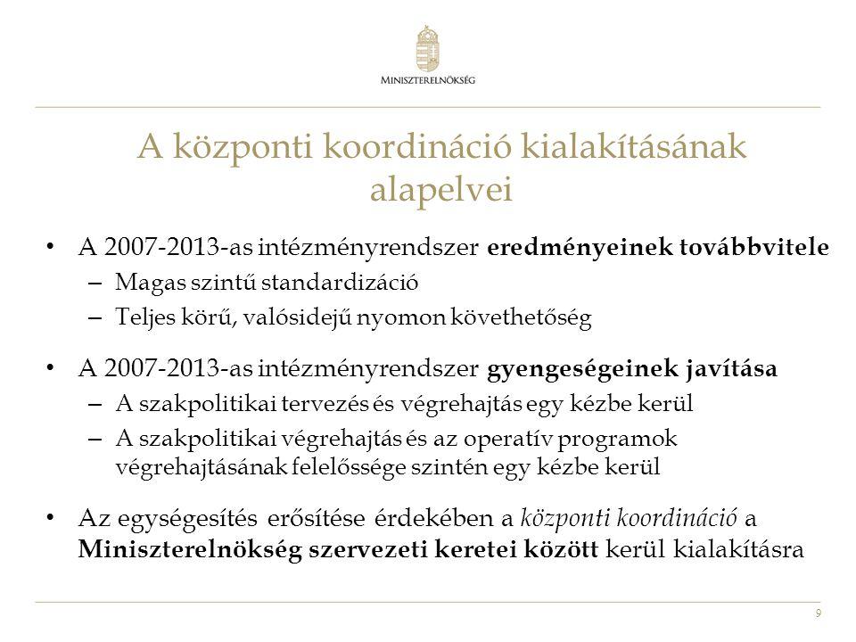 9 • A 2007-2013-as intézményrendszer eredményeinek továbbvitele – Magas szintű standardizáció – Teljes körű, valósidejű nyomon követhetőség • A 2007-2