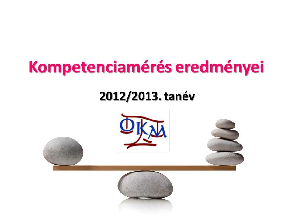 Kompetenciamérés eredményei 2012/2013. tanév