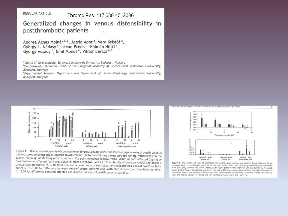 Thromb Res 117:639-45, 2006.