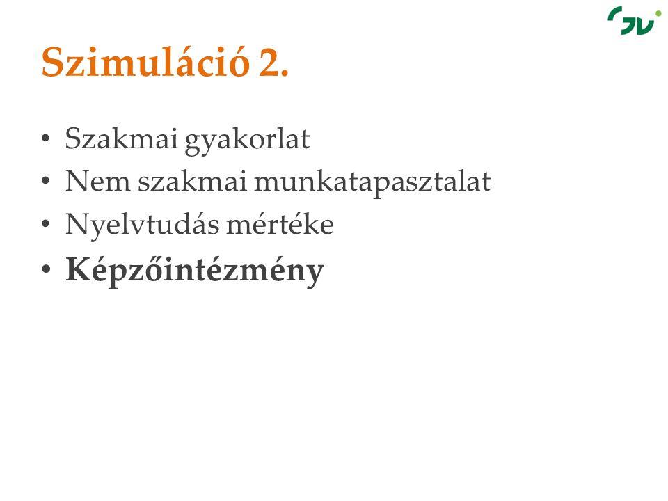 Szimuláció 2. • Szakmai gyakorlat • Nem szakmai munkatapasztalat • Nyelvtudás mértéke • Képzőintézmény