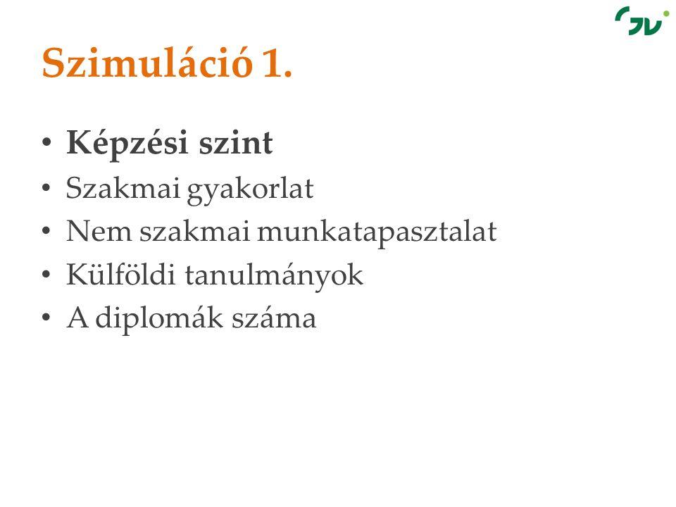Szimuláció 1. • Képzési szint • Szakmai gyakorlat • Nem szakmai munkatapasztalat • Külföldi tanulmányok • A diplomák száma