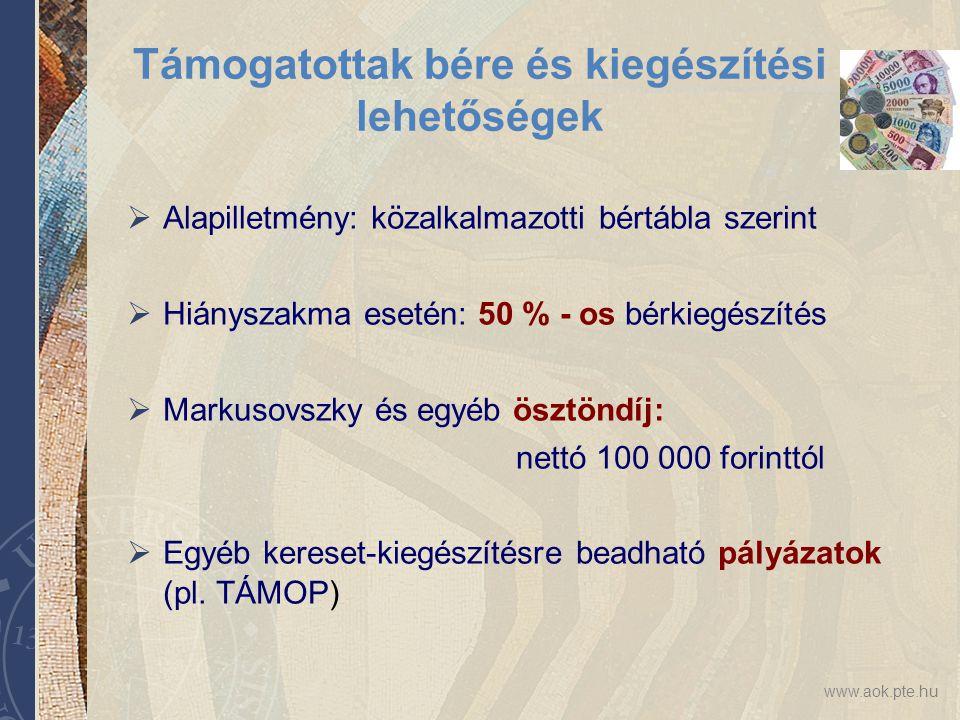 www.aok.pte.hu Támogatottak bére és kiegészítési lehetőségek  Alapilletmény: közalkalmazotti bértábla szerint  Hiányszakma esetén: 50 % - os bérkiegészítés  Markusovszky és egyéb ösztöndíj: nettó 100 000 forinttól  Egyéb kereset-kiegészítésre beadható pályázatok (pl.