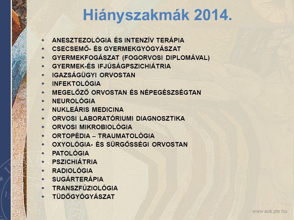 www.aok.pte.hu Hiányszakmák 2014.