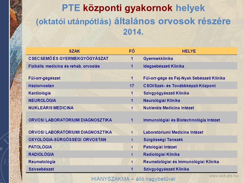 www.aok.pte.hu PTE központi gyakornok helyek (oktatói utánpótlás) általános orvosok részére 2014. HIÁNYSZAKMA – álló nagybetűvel SZAKFŐHELYE CSECSEMŐ
