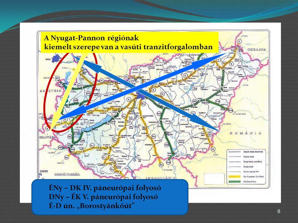 """A Nyugat-Pannon régiónak kiemelt szerepe van a vasúti tranzitforgalomban 8 ÉNy – DK IV. páneurópai folyosó DNy – ÉK V. páneurópai folyosó É-D ún. """"Bor"""