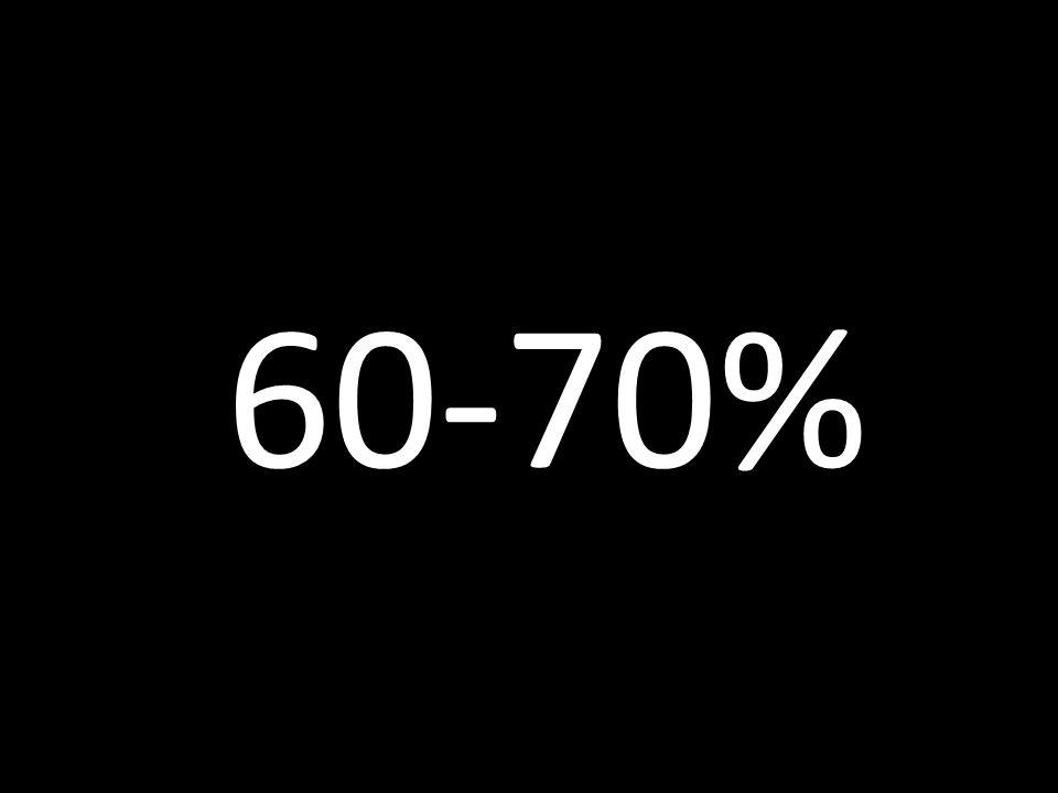 60-70%