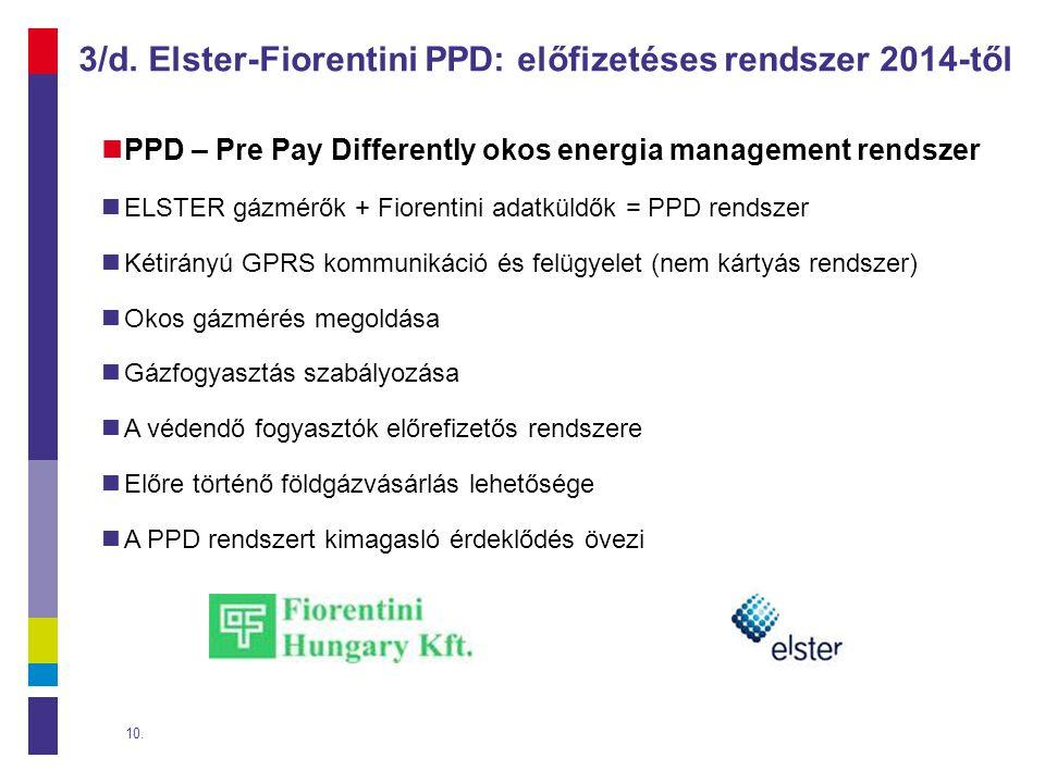 3/d. Elster-Fiorentini PPD: előfizetéses rendszer 2014-től  PPD – Pre Pay Differently okos energia management rendszer  ELSTER gázmérők + Fiorentini