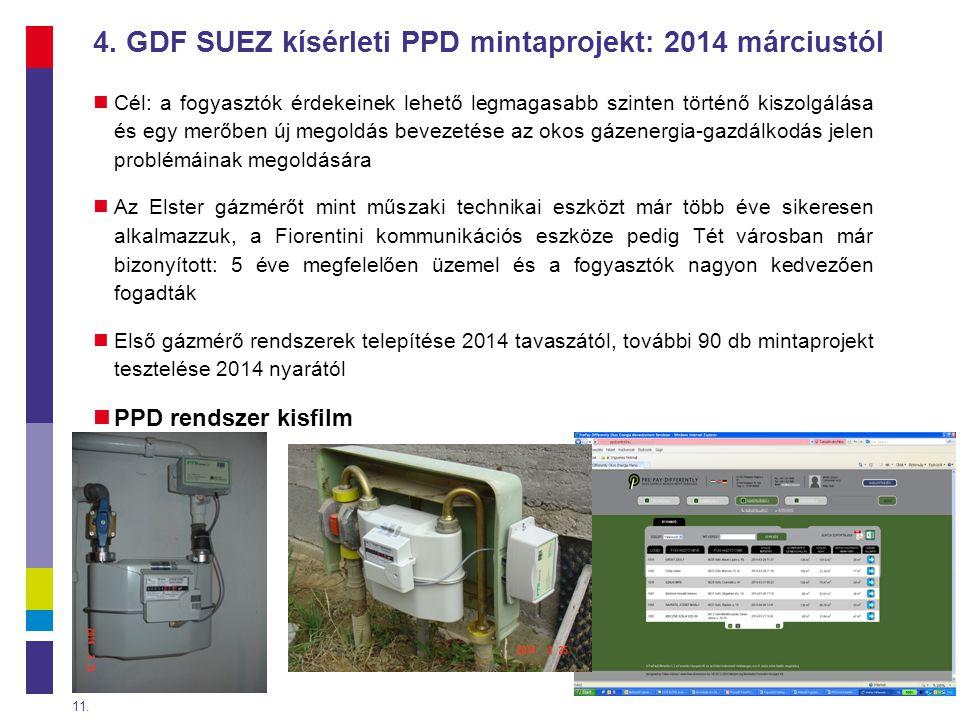 4. GDF SUEZ kísérleti PPD mintaprojekt: 2014 márciustól  Cél: a fogyasztók érdekeinek lehető legmagasabb szinten történő kiszolgálása és egy merőben