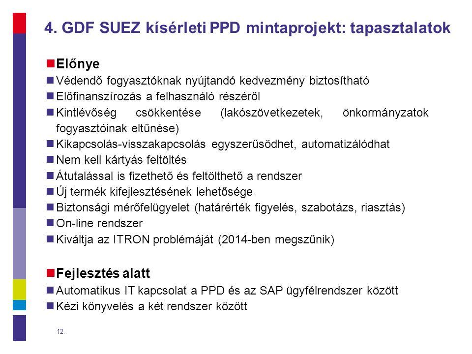 4. GDF SUEZ kísérleti PPD mintaprojekt: tapasztalatok  Előnye  Védendő fogyasztóknak nyújtandó kedvezmény biztosítható  Előfinanszírozás a felhaszn