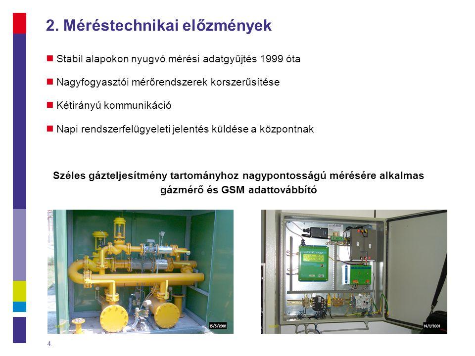 2. Méréstechnikai előzmények  Stabil alapokon nyugvó mérési adatgyűjtés 1999 óta  Nagyfogyasztói mérőrendszerek korszerűsítése  Kétirányú kommuniká