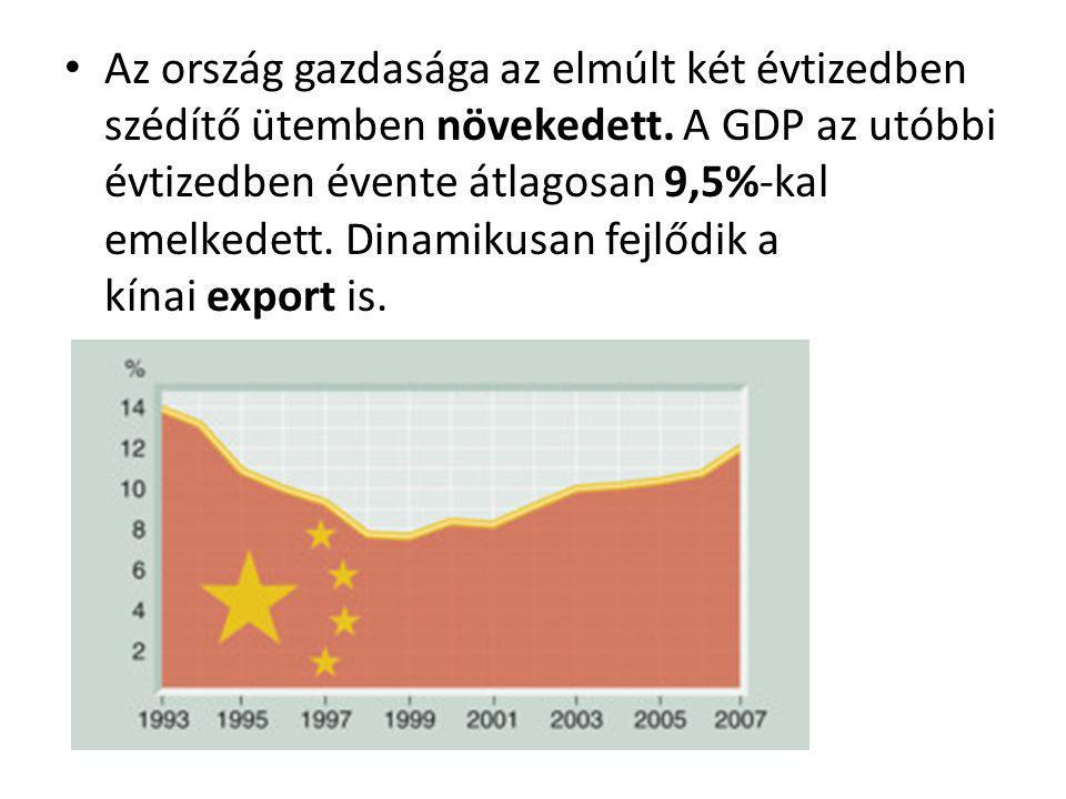 • Az ország gazdasága az elmúlt két évtizedben szédítő ütemben növekedett. A GDP az utóbbi évtizedben évente átlagosan 9,5%-kal emelkedett. Dinamikusa