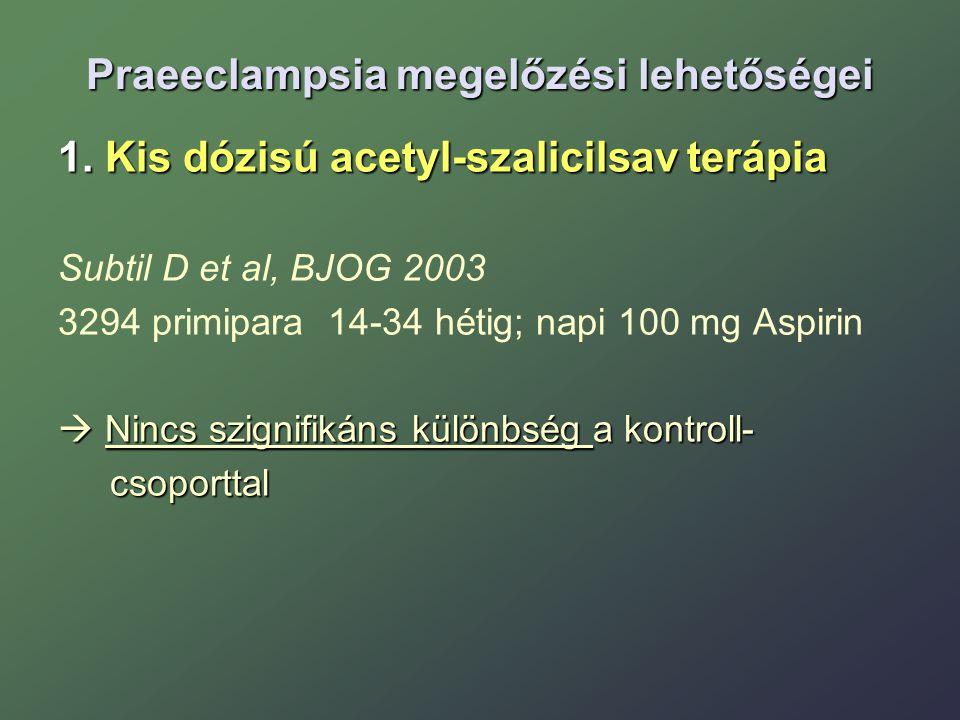 Praeeclampsia megelőzési lehetőségei 1. Kis dózisú acetyl-szalicilsav terápia Subtil D et al, BJOG 2003 3294 primipara 14-34 hétig; napi 100 mg Aspiri