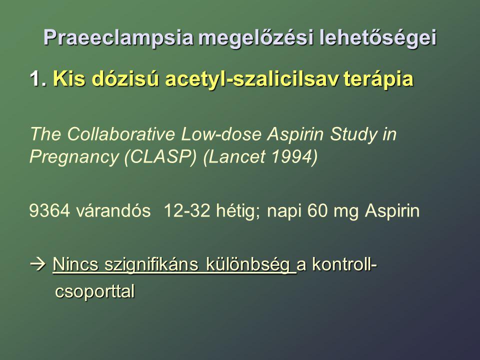 Praeeclampsia megelőzési lehetőségei 1. Kis dózisú acetyl-szalicilsav terápia The Collaborative Low-dose Aspirin Study in Pregnancy (CLASP) (Lancet 19